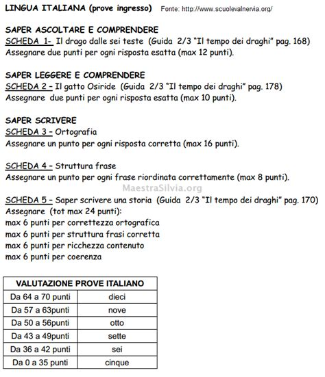 Prove D Ingresso Classe Quinta Italiano by Prove D Ingresso Classe Terza Griglia Valutazione Italiano
