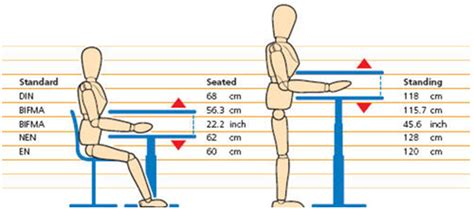 what is desk height standard office desk height