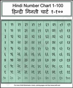 Hindi Numbers Chart 1-100