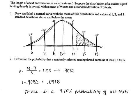 normal distribution worksheet   answer key