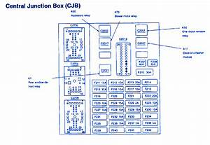Mercury Grand Marquis 1989 Main Fuse Box  Block Circuit Breaker Diagram  U00bb Carfusebox