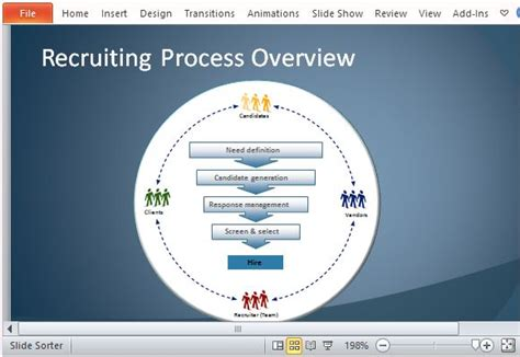recruiting process return  investment template