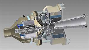 U2018micro Gas Turbines Put A New Spin On Green Energy