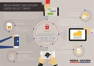 Rechnung Telefonica Deutschland : media markt und saturn f hren neuen mobilfunk tarif in deutschland ein erstmals data sharing ~ Themetempest.com Abrechnung