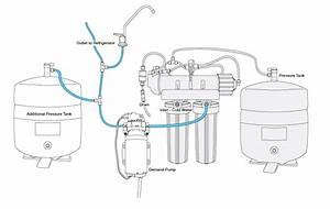 Pentair Booster Pump Wiring Diagram