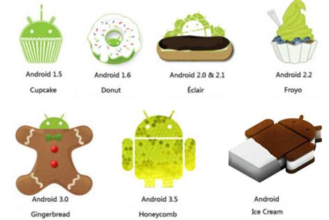 android os names android os versions naming conventions its really