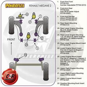 Renault Megane Ii  Rs 225  R26 Cup 02