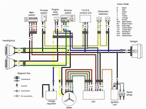 Awesome Ignition Wiring Diagram For Big Bear
