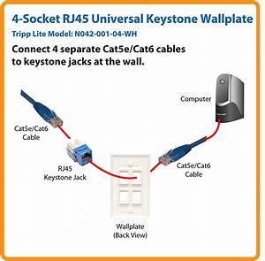 Amazon Com  Tripp Lite Quad Outlet Rj45 Universal Keystone