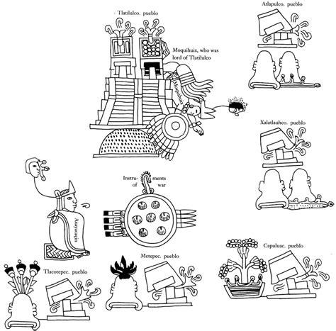 aztec tlatelolco