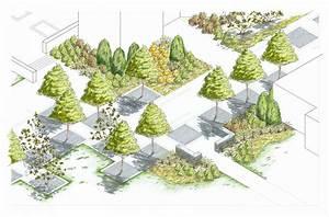 Principles Of Site Design