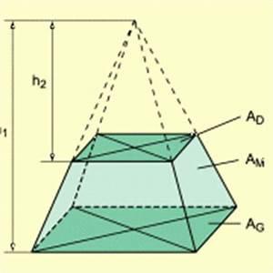 Rechteckiger Pyramidenstumpf Online Berechnen : pyramidenstumpf in mathematik sch lerlexikon lernhelfer ~ Themetempest.com Abrechnung
