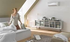 Klimaanlage Für Wohnung : klimaanlage nachr sten ~ Michelbontemps.com Haus und Dekorationen