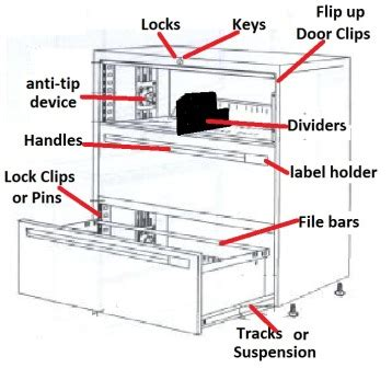 file cabinet repair parts file cabinets parts photos yvotube com