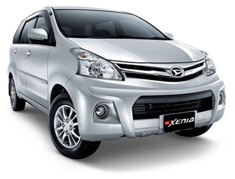 Daihatsu Ayla Backgrounds by Sewa Xenia Di Bali Bali Cheapest Car