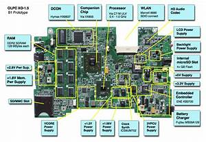 7677  Motherboard Diagram With Labels