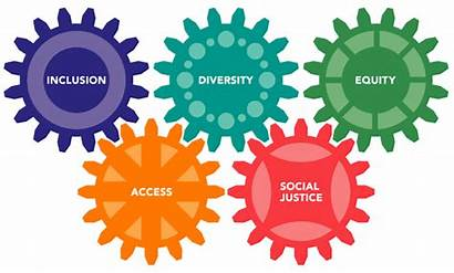 Equity Inclusion Committee Diversity Social Science Access