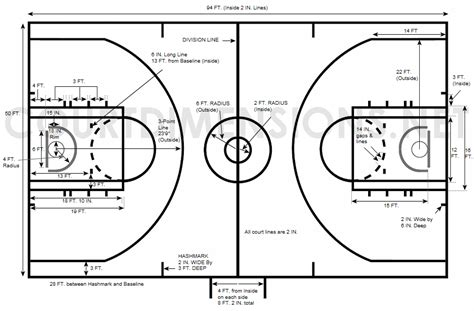 professional basketball court dimensions basketball