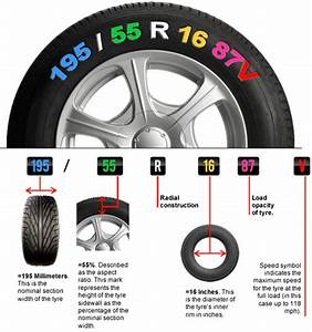 Caravansplus  How To Measure Hubs  Rims And Tyres