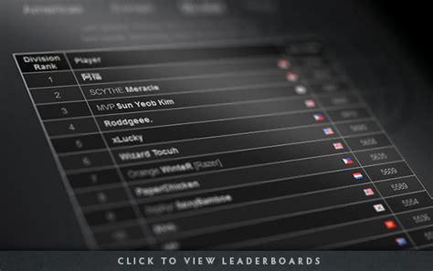 world leaderboards dota
