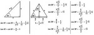 Dreieck Berechnen Rechtwinklig : winkelfunktionen im rechtwinkligen dreieck und rechenregeln ~ Themetempest.com Abrechnung