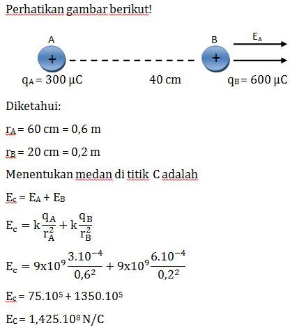 Medan listrik adalah efek yang ditimbulkan oleh adanya medan listrik memiliki satuan n/c (dibaca newton/coulomb). Kuat Medan Listrik Di Suatu Titik Dalam Medan Listrik X Adalah 105 N/C. Berapa Kuat Medan ...