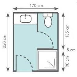 bien amenager une petite salle de bains leroy merlin With porte d entrée pvc avec plan lavabo salle de bain