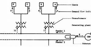 Electric Demand Flow Diagram