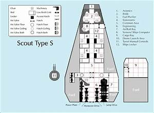 Type S Scout by biomass on deviantART