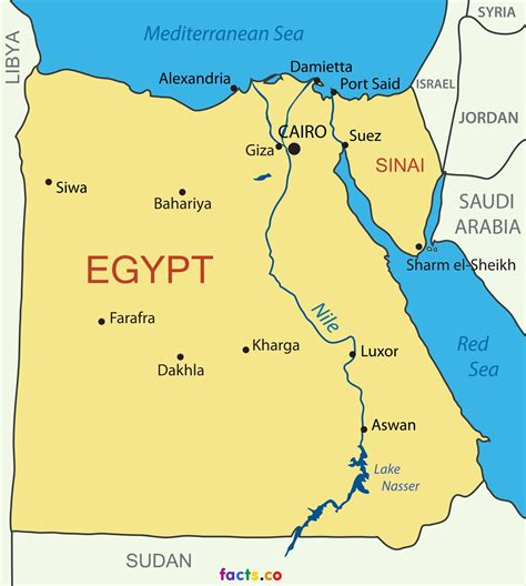 kart egypt kart