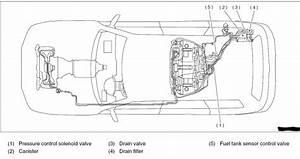 Ps Its A 2002 Subaru Legacy Gt 2 5l Codes 1510  1516  1446