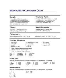 Metric To Imperial Conversion Worksheet Med Math Conversion Chart Nursing