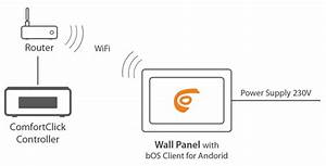 Bobcat - 10 U201d Android Wall Panel