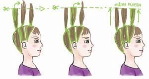 Comment Se Couper Les Cheveux Court Toute Seule : r sultat de recherche d 39 images pour couper ses cheveux ~ Melissatoandfro.com Idées de Décoration