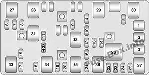 Wiring Diagram  2009 Chevy Malibu Fuse Box Diagram