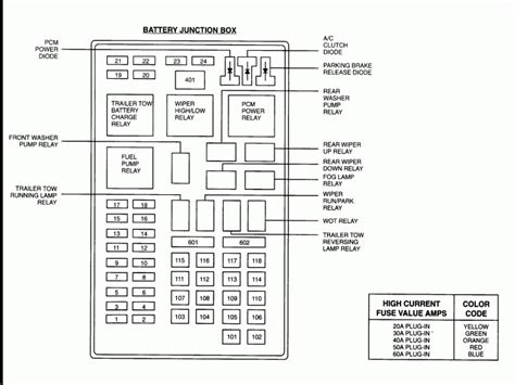 Fuse Box Diagram For Ford Expedition Wiring Forums