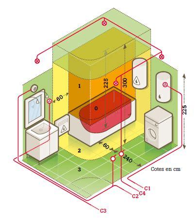 plan electrique salle de bain tout savoir sur le circuit 233 lectrique dans la salle de bains leroy merlin
