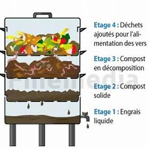 Compost En Appartement : les colotrucs n 2 composter ses d chets organiques ~ Melissatoandfro.com Idées de Décoration