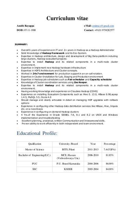 Hadoop Admin Resume by Amith Hadoop Admin Cv