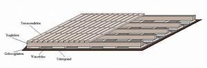 Betonplatten Verlegen Auf Erde : holzterrasse selber bauen mit anleitung ~ Whattoseeinmadrid.com Haus und Dekorationen