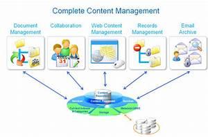 in office alfresco dms info novitas doo With document management system ecm