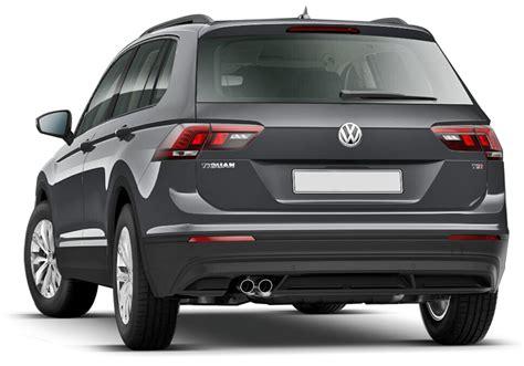 Listino Volkswagen Tiguan prezzo - scheda tecnica ...
