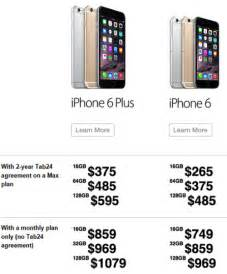 How Much Does iPhone 6 Cost