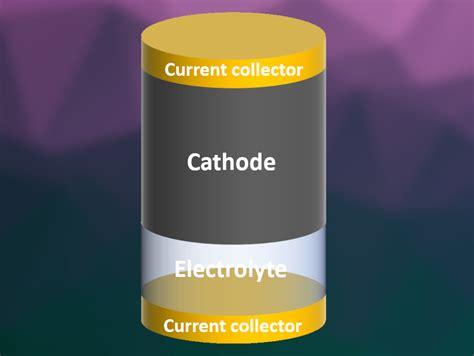 anode  znmno  battery news chemistryviews