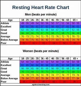 Heart Rate For 21 Year Old Rating Walls