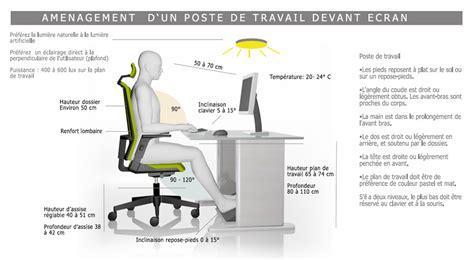 position ergonomique au bureau ergonomie