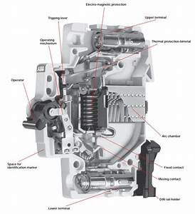 Molded Case Circuit Breaker  Mccb  Working Principle