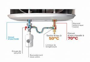 Thermostat Ballon D Eau Chaude : r paration ballon eau chaude val d 39 oise r paration et ~ Premium-room.com Idées de Décoration