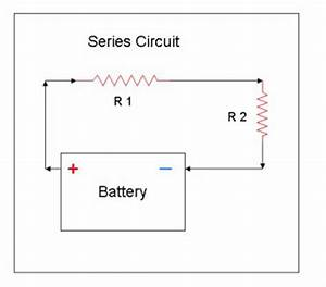 series and parallel circuits With types of circuits