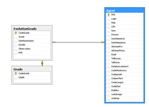 sql server show tables sql server display in textbox working with 3 table